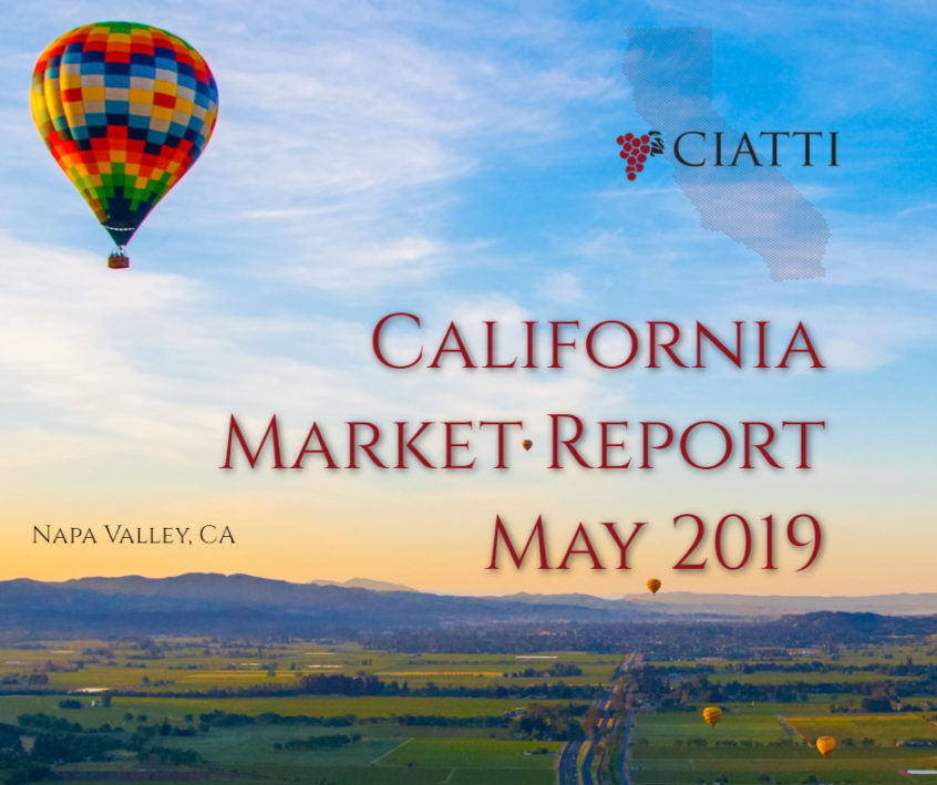 california market report template